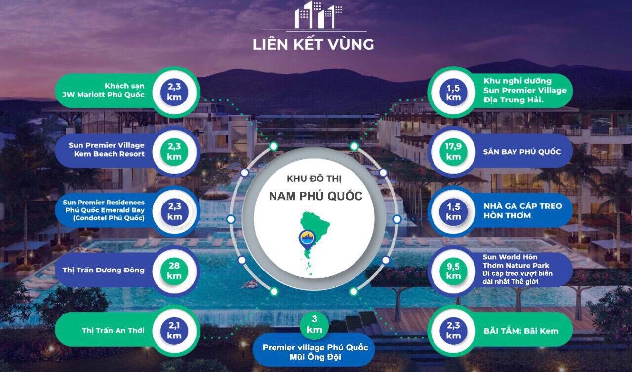 Tiện ích Sun Grand City Nam Phú Quốc